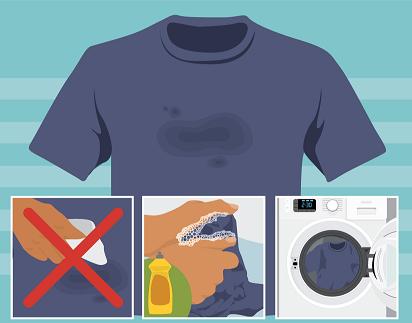 как вывести пятно с одежды инфографика
