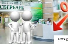 Реструктуризация долга по кредиту в Сбербанке физическому лицу в 2019