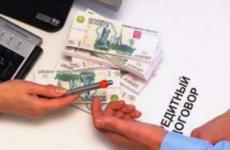Где оформить займ без проверки кредитной истории?