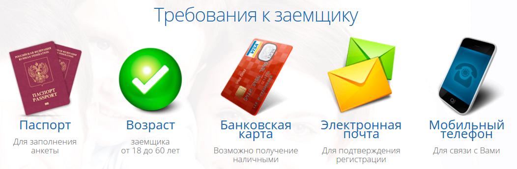 Можно ли взять кредит онлайн на карту